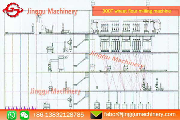 300t1 wheat flour milling machine.jpg