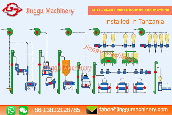 6FTF-30-40T maize flour milling machine-01.jpg